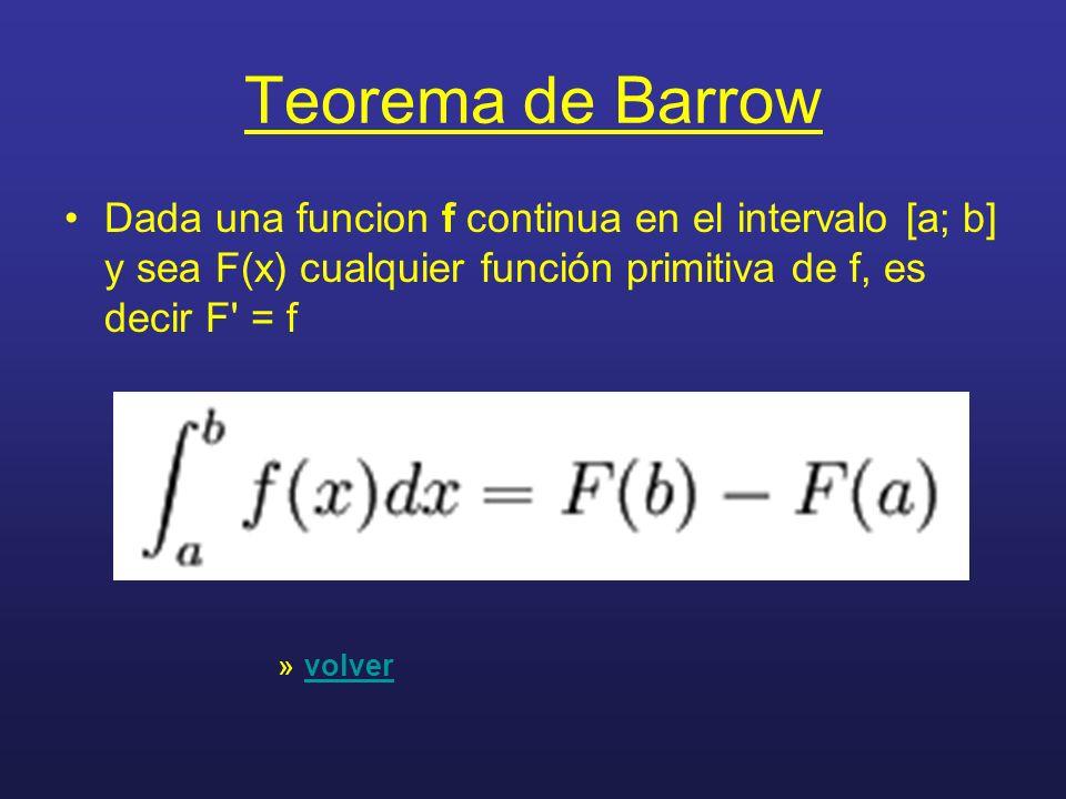Teorema de Barrow Dada una funcion f continua en el intervalo [a; b] y sea F(x) cualquier función primitiva de f, es decir F = f.